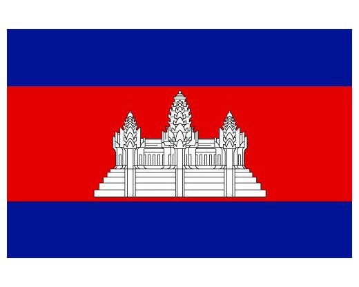 The Cambodian Flag with depiction of Angkor Wat