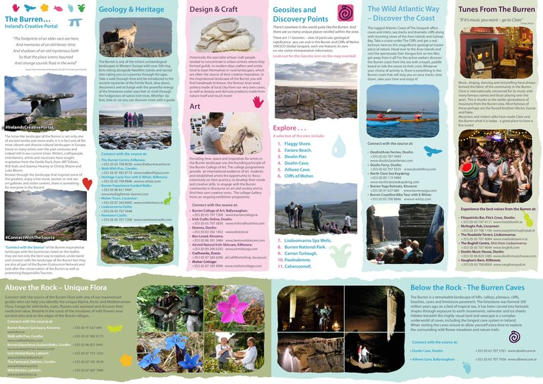 A range of activities in the Burren