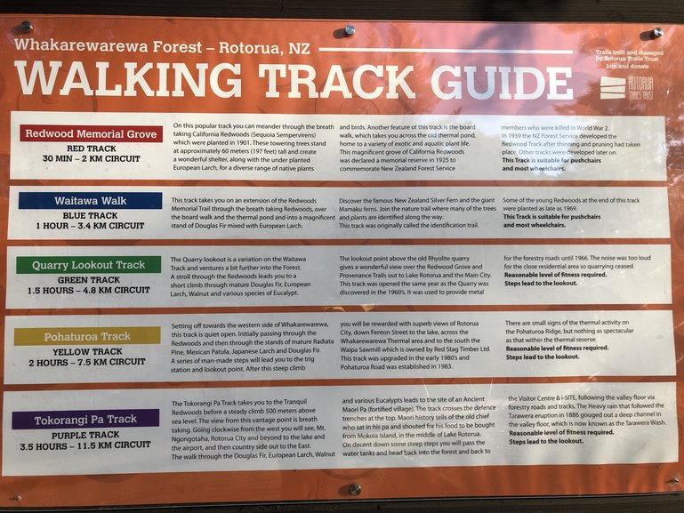 Information on the tracks you can do in the Whakarewarewa Forest