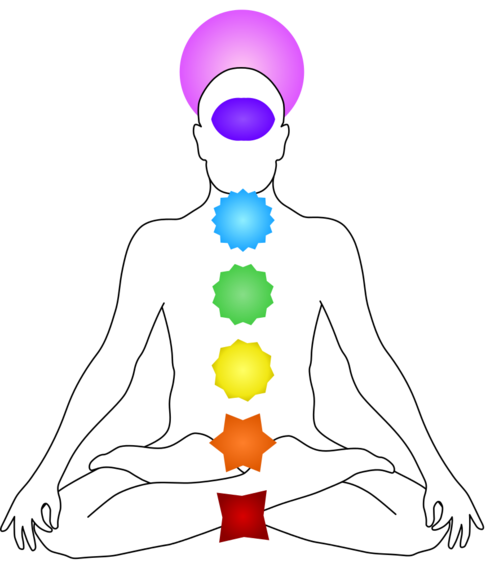 Chakras by mpan [CC0], from Wikimedia Commons
